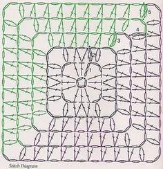 Crochet Patterns, Stitch, Blanket, Coasters, Tutorials, Full Stop, Crochet Pattern, Crochet Tutorials, Sew