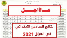 موقع ناجح نتائج السادس ابتدائي 2021 السومرية نيوز في كل المحافظات