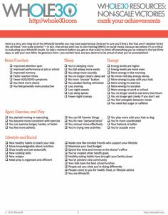 Whole 30 non-scale victories checklist page 2 of 2