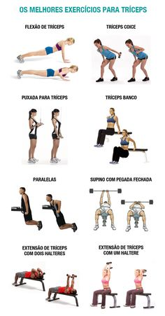 Best-Exercises-Trizeps - New Ideas Pilates Workout, Hiit, Boxing Workout, Fitness Studio Training, Gym Tips, Leg Press, Back Exercises, Physical Fitness, Fun Workouts