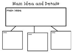 Main Idea Graphic Organizer on TpT
