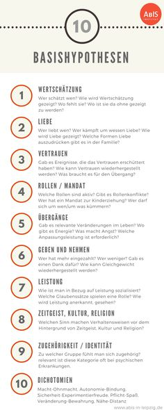 Infographic on hypotheses in systemic therapy, advice and coaching, pr … – New Ideas - Bildung Work Quotes, Change Quotes, Attitude Quotes, Quotes Quotes, Systemisches Coaching, New Beginning Quotes, Friendship Day Quotes, Bullet Journal Writing, Social Media Quotes