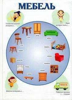Russian Language, Montessori Materials, Reggio Emilia, Child Development, Toddler Activities, Get Started, Teaching, Children, Learn Russian