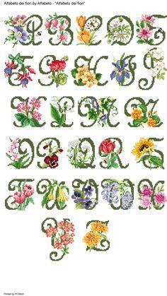 Cross Stitch Alphabet Patterns, Cross Stitch Letters, Cross Stitch Bookmarks, Cross Stitch Cards, Cross Stitch Borders, Cross Stitch Flowers, Cross Stitch Designs, Cross Stitching, Cross Stitch Embroidery