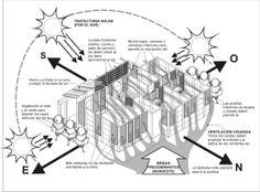 Confort térmico en vivendas