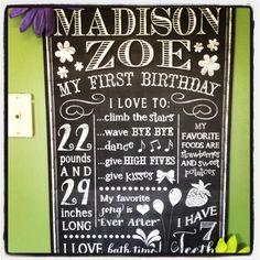 birthday chalkboard!