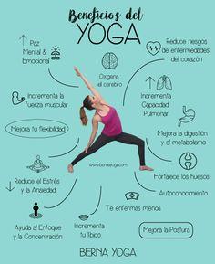 I talk a lot (far too often I'm sure) about the health benefits of Yoga. It's a byproduct of running one of the biggest Yoga sites I guess. Bikram Yoga, Ashtanga Yoga, Vinyasa Yoga, Yin Yoga, Yoga Kundalini, Yoga Mantras, Yoga Quotes, Frases Yoga, Yoga Nature