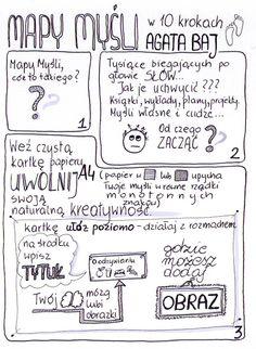 eduBAJ: M jak Mapy Myśli Mind Maping, School Organisation, Bullet Journal Graphics, Diy Back To School, Languages Online, Sketch Notes, School Notes, Study Journal, Book Of Life