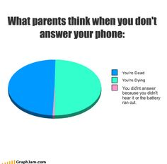Lol...maybe this is where I get my tendency to be anxious from