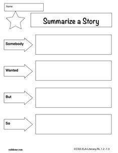 iPad Graphic Organizer - Summarizing a Story | K-5 Computer Lab