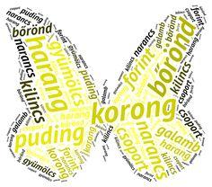 Word Art, Calm, Education, Words, Onderwijs, Learning, Horse