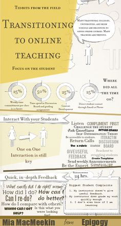 Transitioning to Online Teaching via anethicalisland.wordpress.com - Focus on the student!