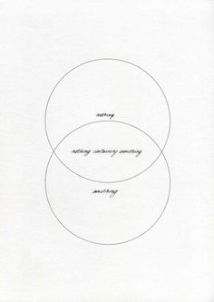 Nothing Containing Something by Oscar Hugal, 2014.