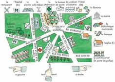 FR 10 Mission Survie: Une petite ville: A map of a French town using town/city vocabulary. French Teaching Resources, Teaching French, Teaching Tools, Teaching Reading, French Flashcards, French Worksheets, French Lessons, Spanish Lessons, Learning Spanish