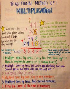 Mixed Numbers And Improper Fractions Anchor Chart  FractionsMath