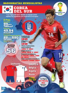 """La """"Roja"""" llegará al mundial con un equipo ultra ofensivo de estilo propio. #Infografia #Brasil2014"""