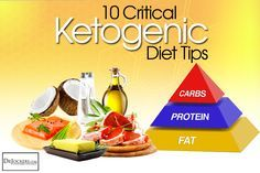 Tips for doing a Cyclic Ketogenic Plan (3 days on, 1 day off) - well-written, easy to follow guide that explains how to make ketosis work.