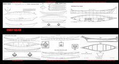 Schemi di diversi tipi di canoe dei Coast Salish. Si può notare come queste imbarcazioni avessero forme e misure rigorosamente codificate.