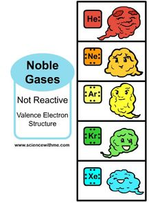 Everything you need to know about the noble gases noble gas and everything you need to know about the noble gases noble gas and periodic table urtaz Image collections