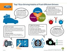 How you drive can save big bucks on gasoline! #car #money