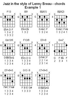 Jazz Guitar Chords | how to play jazz guitar : free online guitar lessons, tabs , chords ...