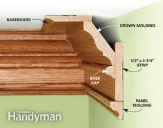 Multi-molding cornice Get creative. You can make impressive trim features with combinations of stock moldings.