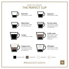 How to create the perfect cup of coffee | #NespressoCreations #DIY