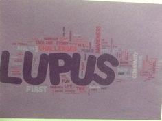 "#HAWMC Day 30: Lupus word cloud by ""Lupus Lady"""