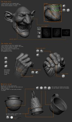 ZBrush and Sculptris Discussion Forums, by Pixologic Modeling Techniques, Modeling Tips, Art Techniques, Zbrush Tutorial, 3d Tutorial, Zbrush Character, Character Modeling, Game Character Design, 3d Character