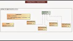 JAVA EE: Strategy Design pattern - Implementation [Travel]