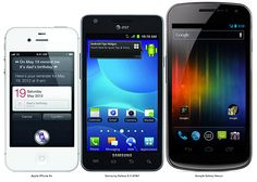 Size Matters: Clever Website Compares Smartphone Proportions