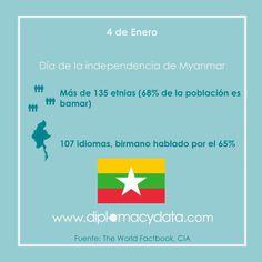 Sus habitantes pertenecen a más de 135 etnias (68% de la población es bamar) y se hablan 107 #idiomas (el birmano es hablado por el 65%): ¡Feliz día de la independencia #Myanmar! #diplomacydata