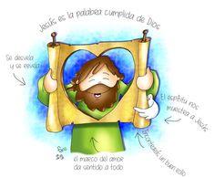 Jesús es la Palabra de Dios que se cumple   El Blog de Alfredo
