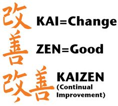 """Kaizen"" is a process of continuous improvement.""Kaizen"" don't expect miracles to happen in a single day, it expects you to do something better today than yesterday and there is no end for the process of this improvement. Visual Management, Change Management, Business Management, Business Planning, Talent Management, Lean Six Sigma, Kaizen, Leadership Development, Self Development"