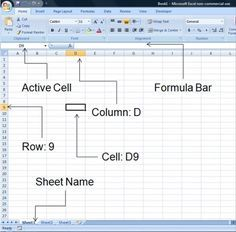 Microsoft Excel for Beginners