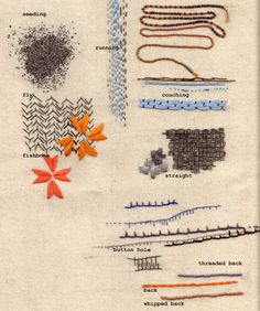 Richard Mcvetis. Such stunning stitchery...makes we want to stop what I am doing and start sewing.