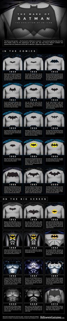 Catch more Batman history! http://evpo.st/WDUZA1