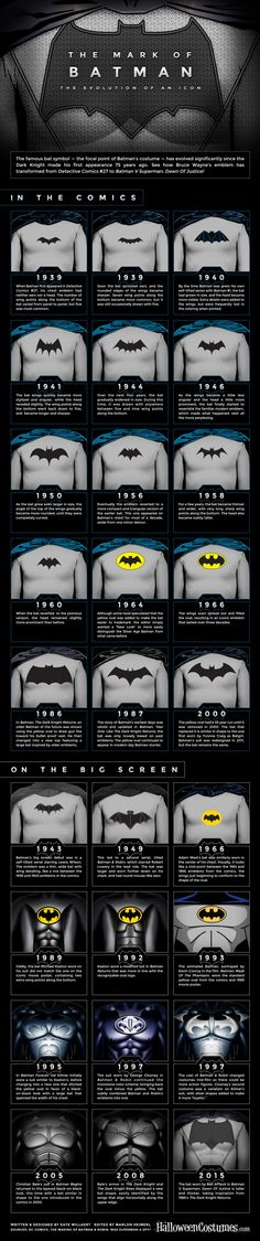 Catch more Batman history! http://evpo.st/WDUZA1