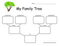 My family tree worksheet my family tree worksheet by for Preschool family tree template