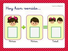 RECURSOS DE EDUCACION INFANTIL: ¿ QUIÉN HA VENIDO HOY?
