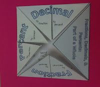 "Fold it Up! Blog post with FREE ""foldable"" for fraction, decimal, percent conversion."