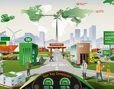 Nils-Petter was commissioned by Tillsgruppen to illustrate the business and core values of the NCAB Group, in a first-person perspective inspired by arcade racing games. NCAB Group is one of the worlds largest producers of printed circuit boards (PCB). Illustration: Nils-Petter Ekwall www.nilspetter.se Agency: Tillsgruppen Client: NCAB Group