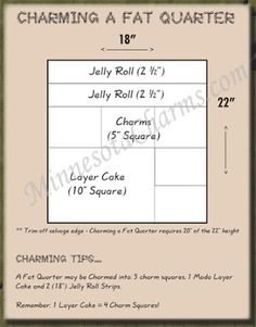 "Cut a fat quarter into  2 -18""jelly roll strip, 5 - 5"" square charm pack 1-layer cake ( or 5 more 5"" charm squares)"