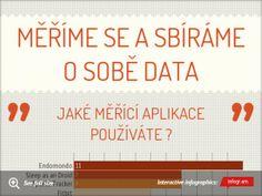 Měříme se a sbíráme o sobě data