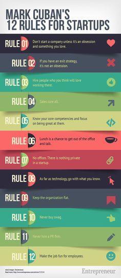 ENTREPRENEURSHIP - Mark Cuban's 12 Rules for #Startups.