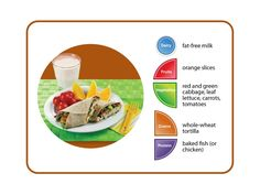 How many food groups are on your plate? Click here for 10 tips to a great plate. #MyPlate