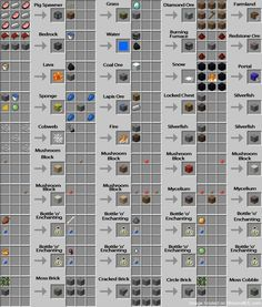Uncraftables Mod Uncraftables Mod for Minecraft 1.2.5