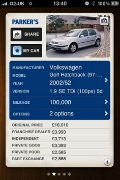Car finder used value