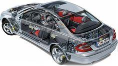 Empresas de vistorias de veículos ajudam no combate ao crime organizado | FarolCom