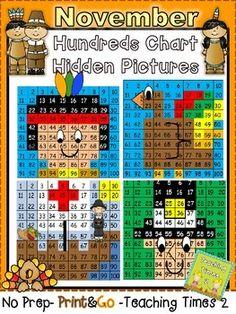 Thanksgiving Hundreds Chart Hidden Picture Math Literacy, Kindergarten Math, Math Activities, Numeracy, Maths, Hundreds Chart, 100 Chart, 1st Grade Math, Second Grade